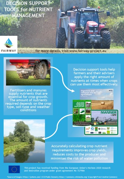 Infographic02 DSS tools for nutrient management EN 415 x 600